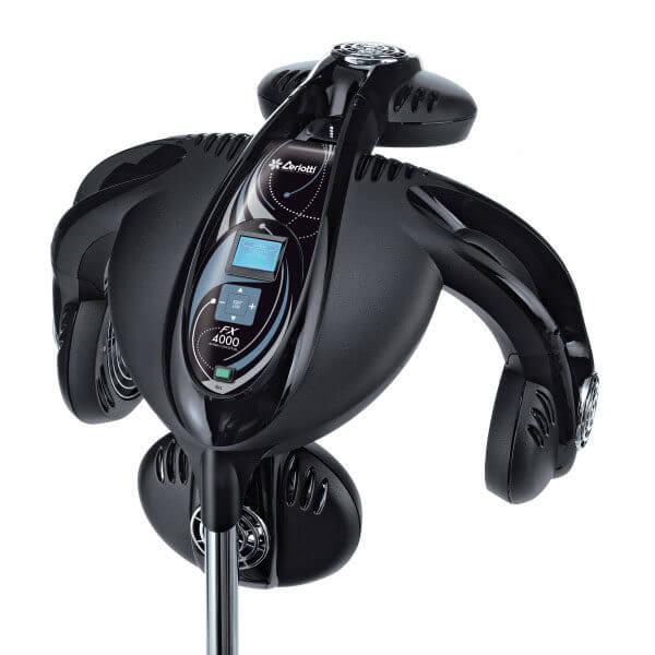 Klimazons FX4000 Digital Turbo