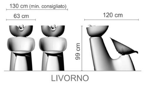 Foto friziera izlietne Ceriotti Livorno izmēri