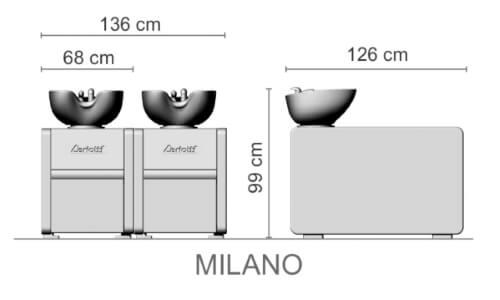 Foto Frizieru izlietne Ceriotti Milano izmēri